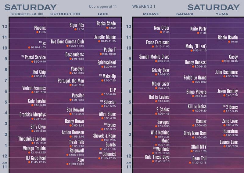 Coachella 2013 Weekend 1 Set Times Released