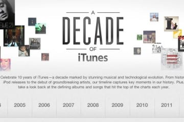 decade_of_itunes_YourEDM