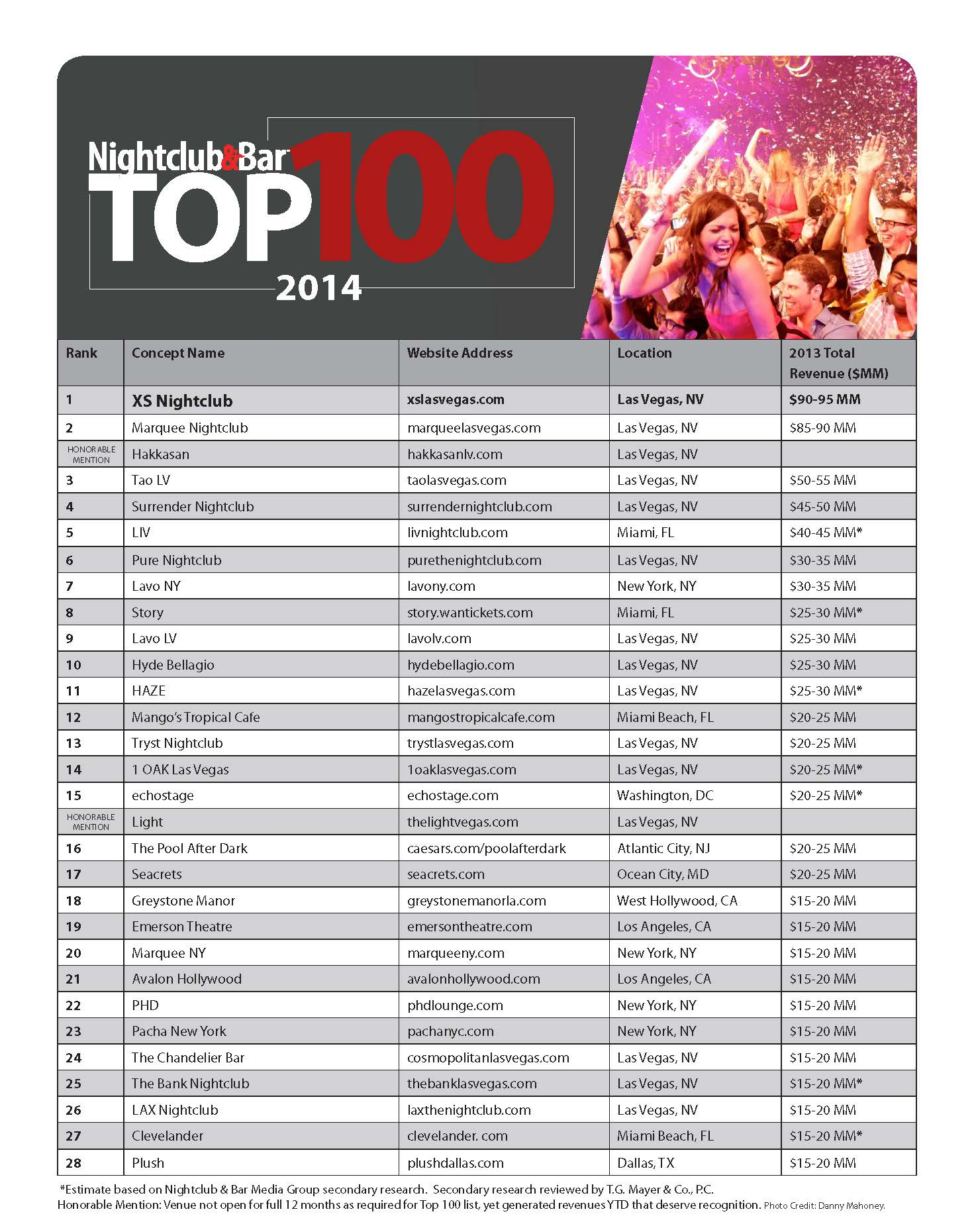 2014Top100_Final-2-28_Page_1