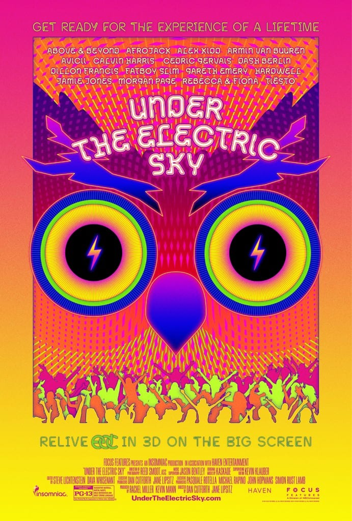 Under The Electric Sky Poster