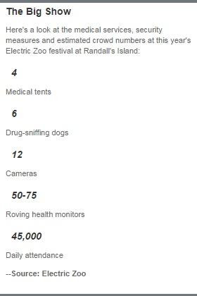 ezoo stats