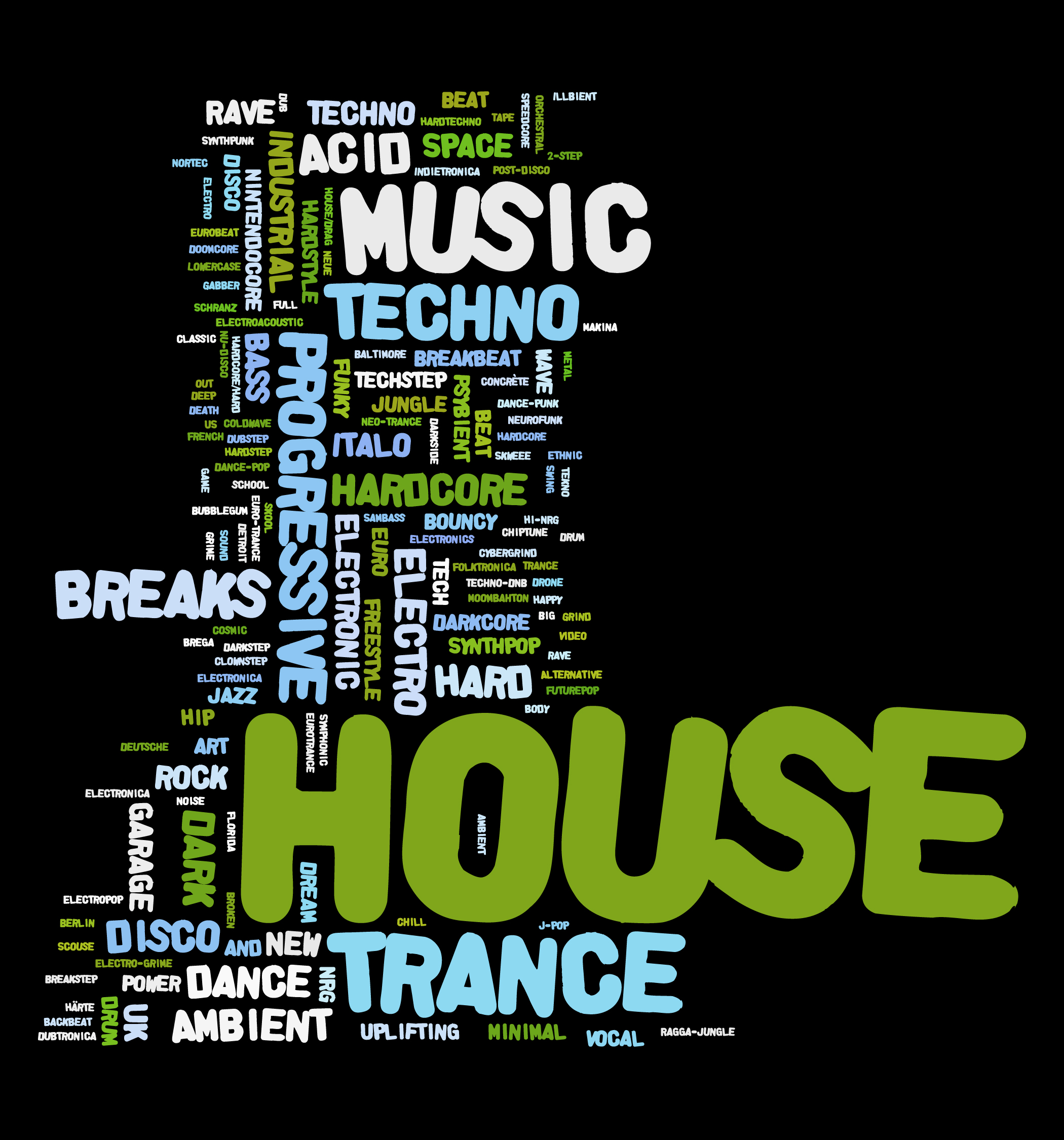 the different sounds of dubstep and electro hip hop subgenres of electronic dance music Hard dance hardcore / hard techno hip-hop  dance deep house drum & bass dubstep electro  and dived into the different subgenres of minimal music until he.