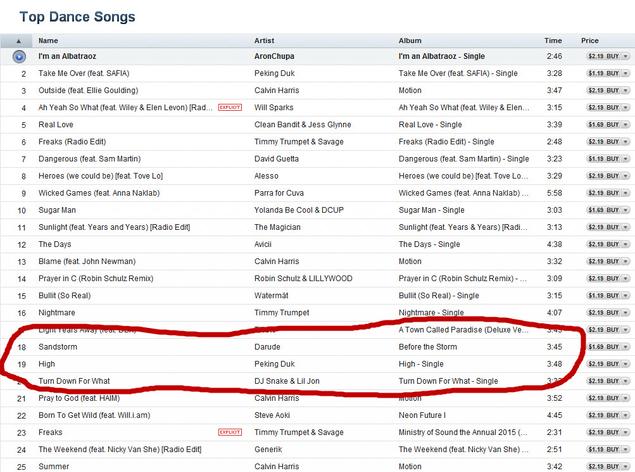 darude inthemix top charts
