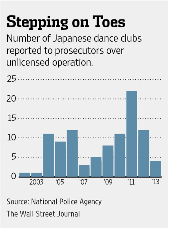 WSJinfographic