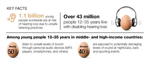 key facts about hearing loss - BBC_WHO
