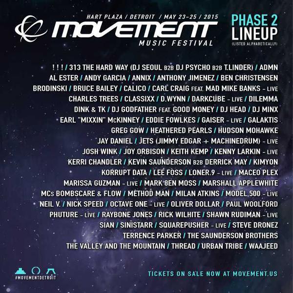 2015 movement phase 2