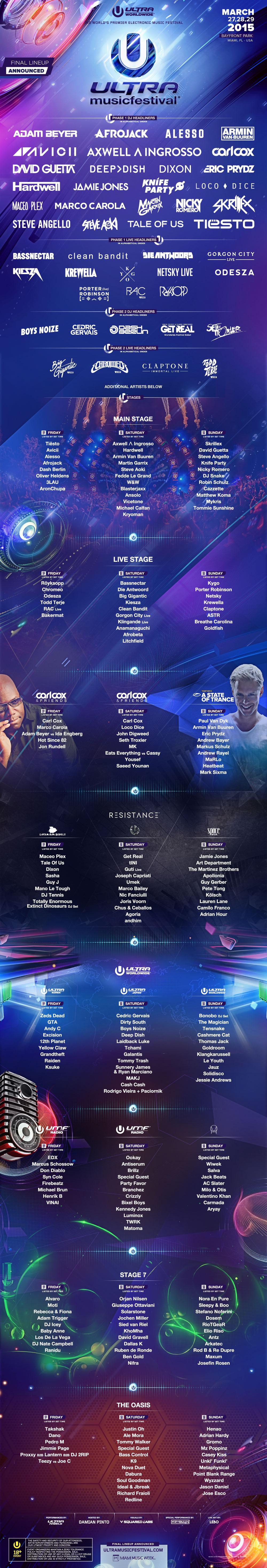 ultramusicfestivallineup