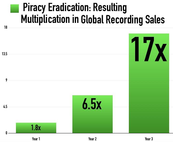 piracy-youredm