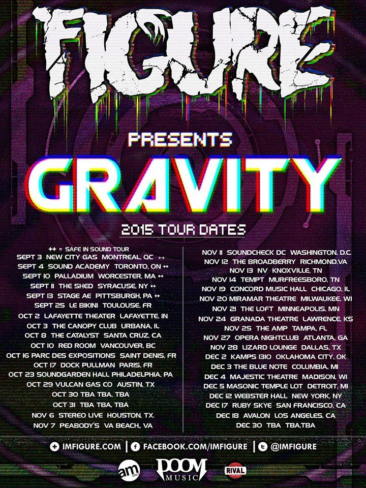 figure gravity tour