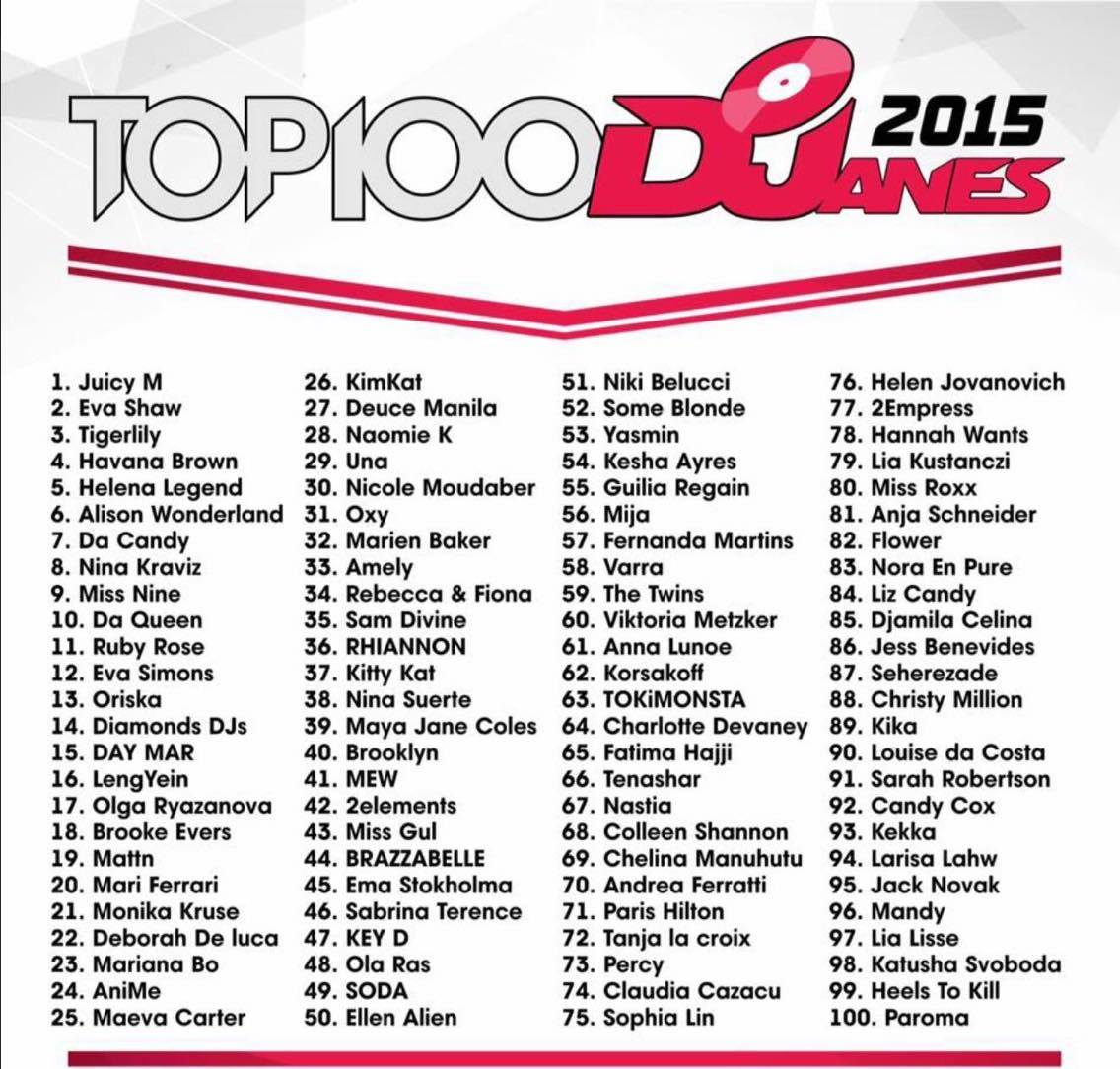 female top 100 djs