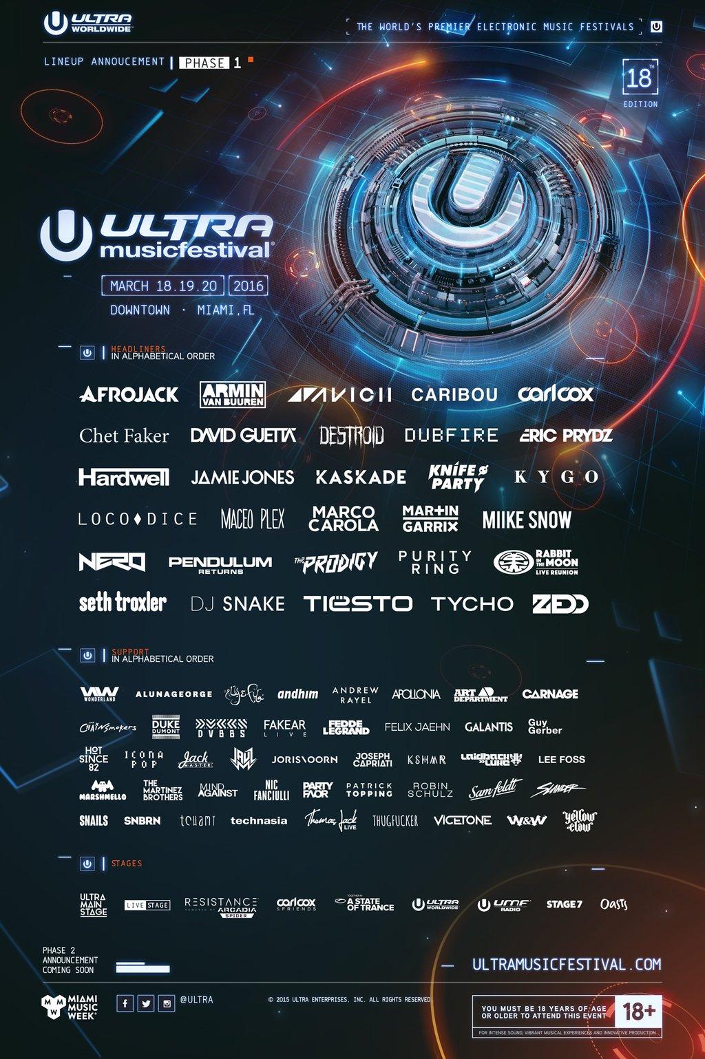 ultra music festival lineup