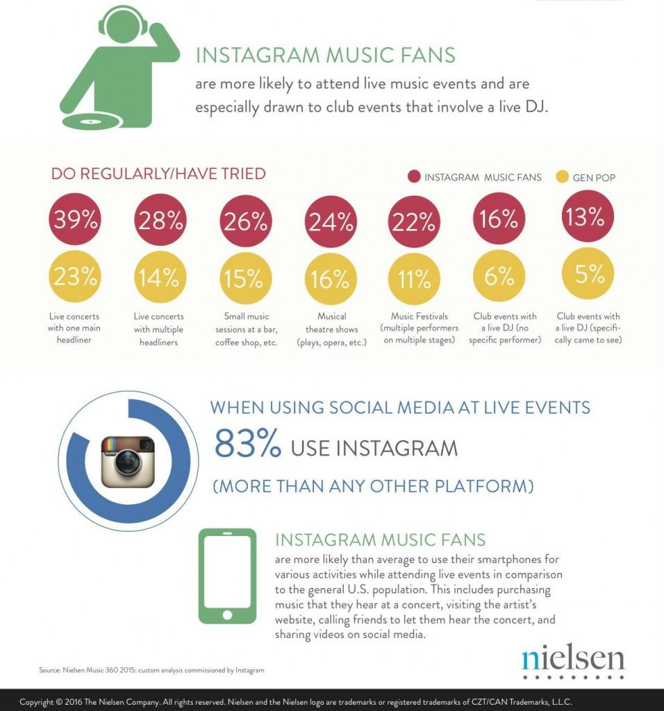 Nielsen-Instagram-Infographic-2-bb2
