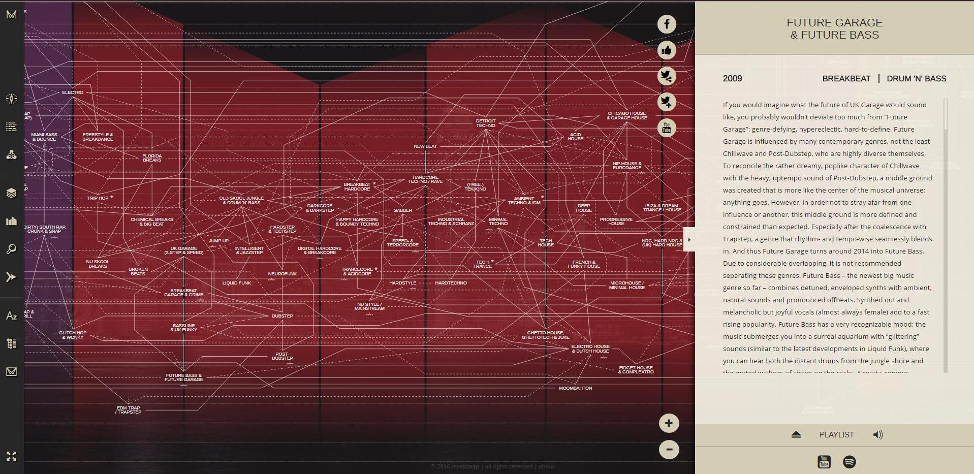 Music Map 2