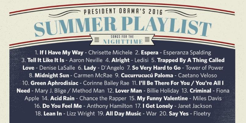 Nighttime Summer Playlist