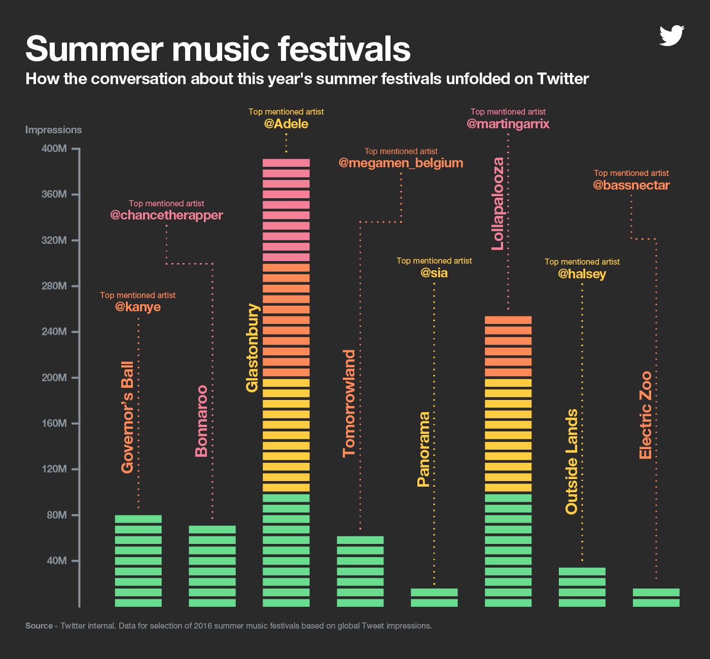 music-festivals-v11