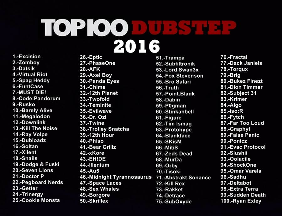 top-100-dubstep-2016