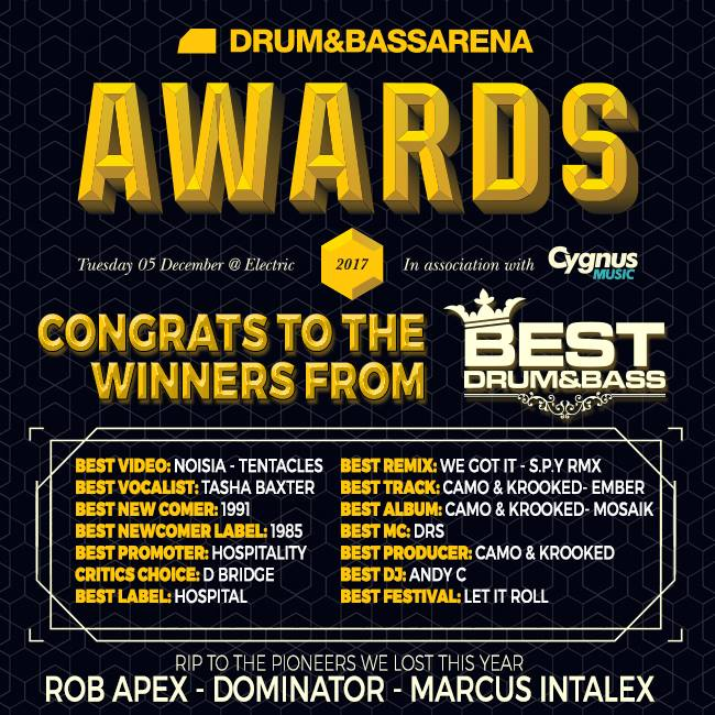 Drum&Bass Arena Awards Winners Announced: Some Surprises, Some Wholly Not Surprising Link to show inside]