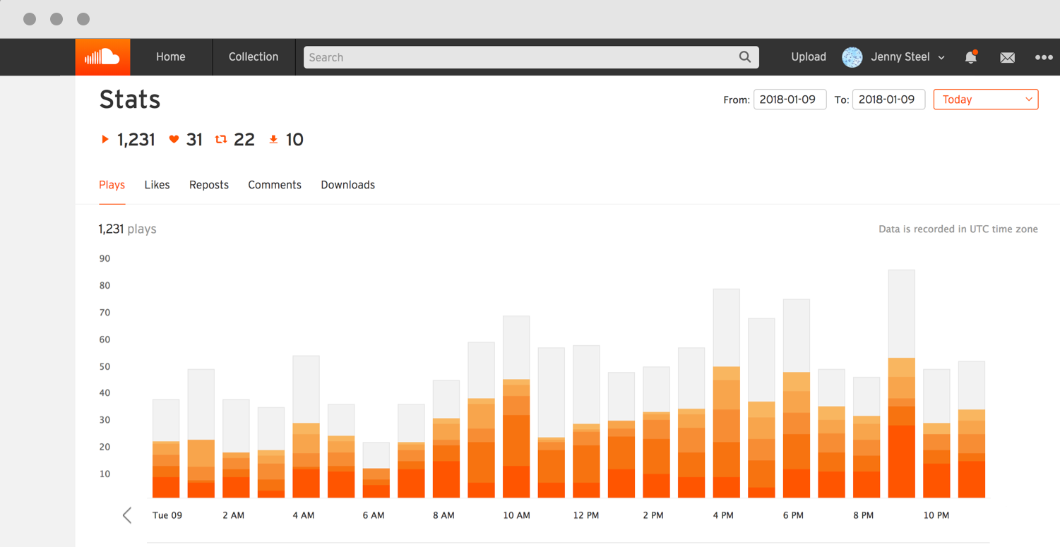 SoundCloud Introduces New Feature That Definitely Should've Already Existed