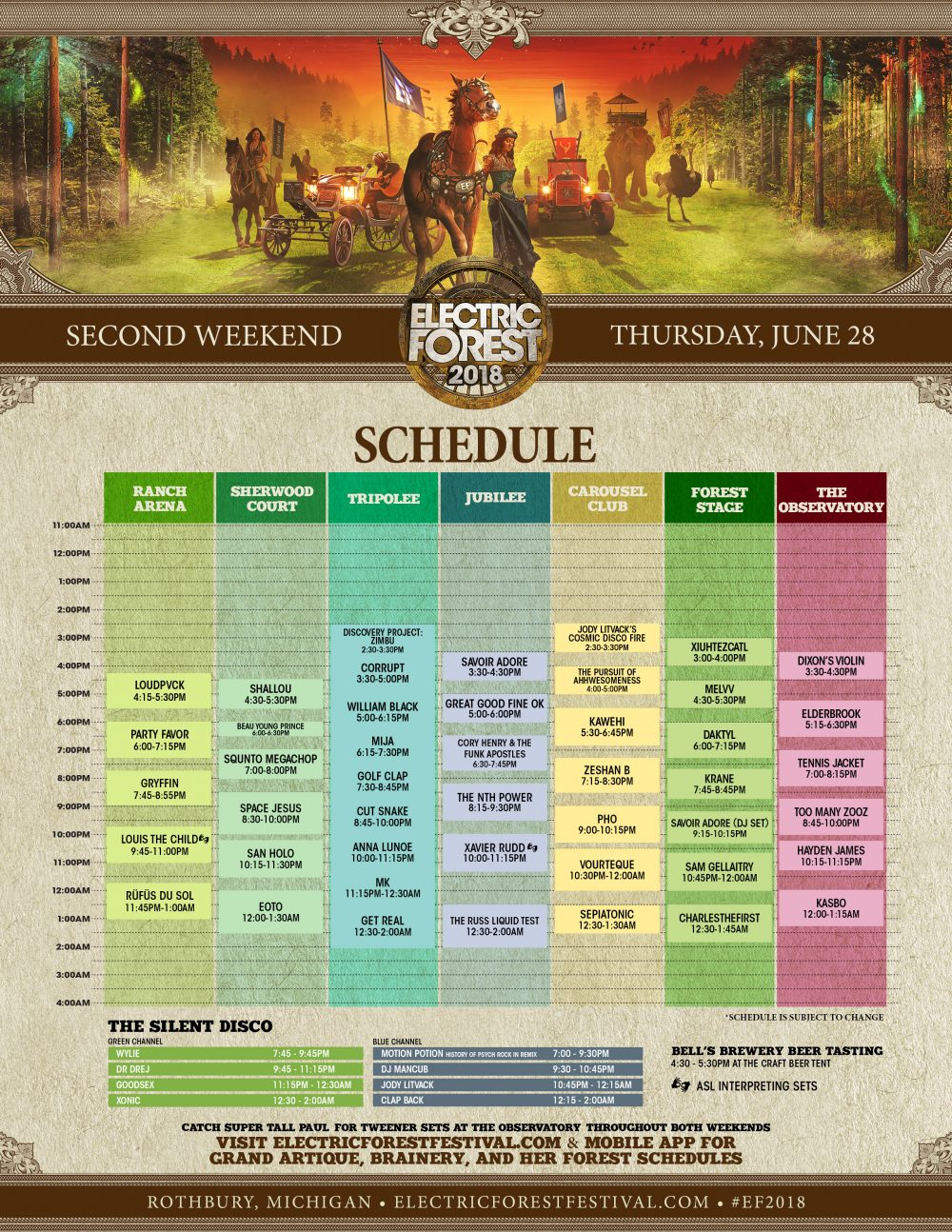 Electric Forest 2018 Weekend 2