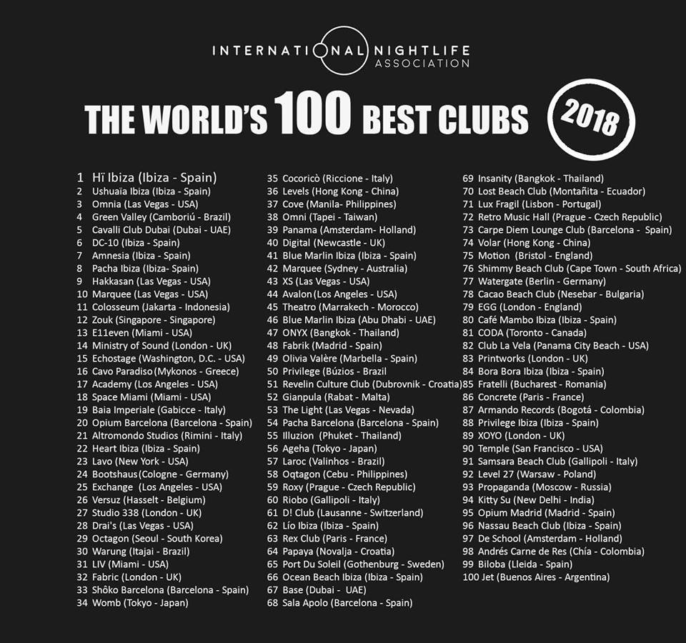 The World's 100 Best Clubs Have Just Been Revealed for 2018