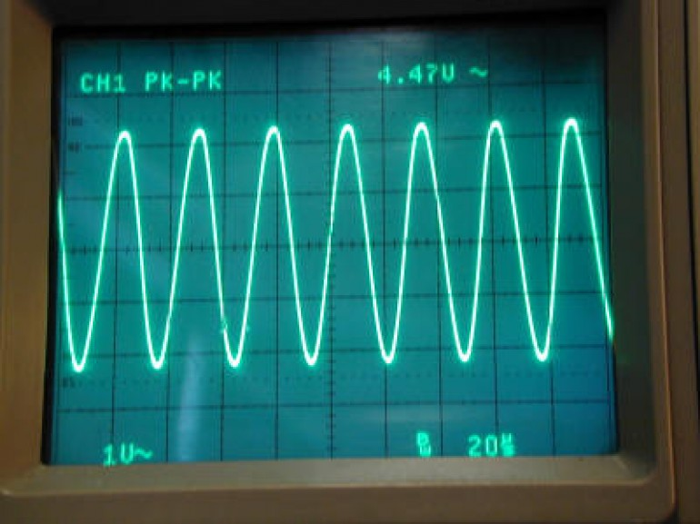 Science of Sound 3: Synthesis Tool Kit – Waveforms and the Physics of a String